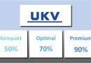 UKV-Union Krankenversicherung